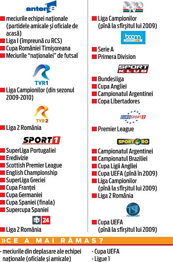 fotbal la tv