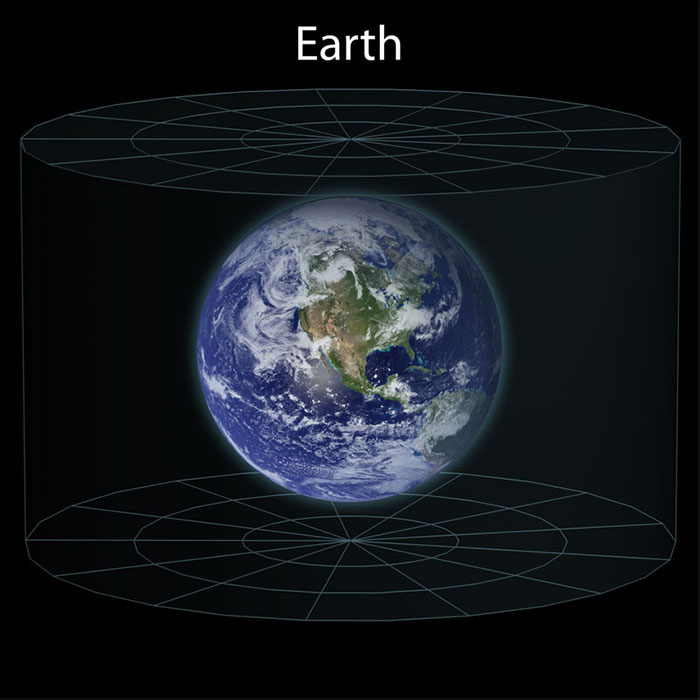 size of universe 1