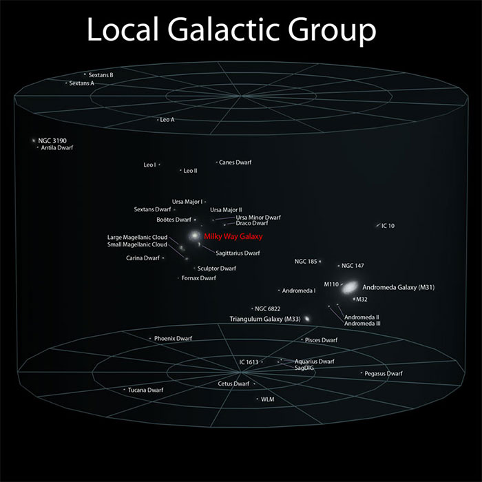 size of universe 5