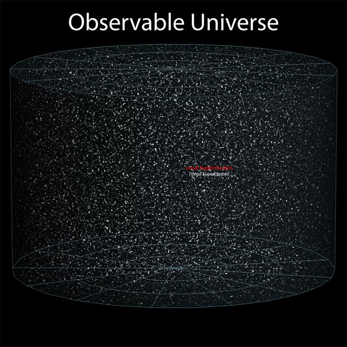 size of universe 8