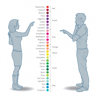 how-men-and-women-see-colors