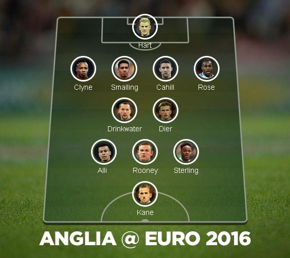 anglia-euro-2016